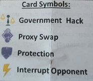 The Symbols used on the cards to designate the type of Hack