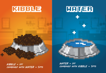Kibble and Water Combo
